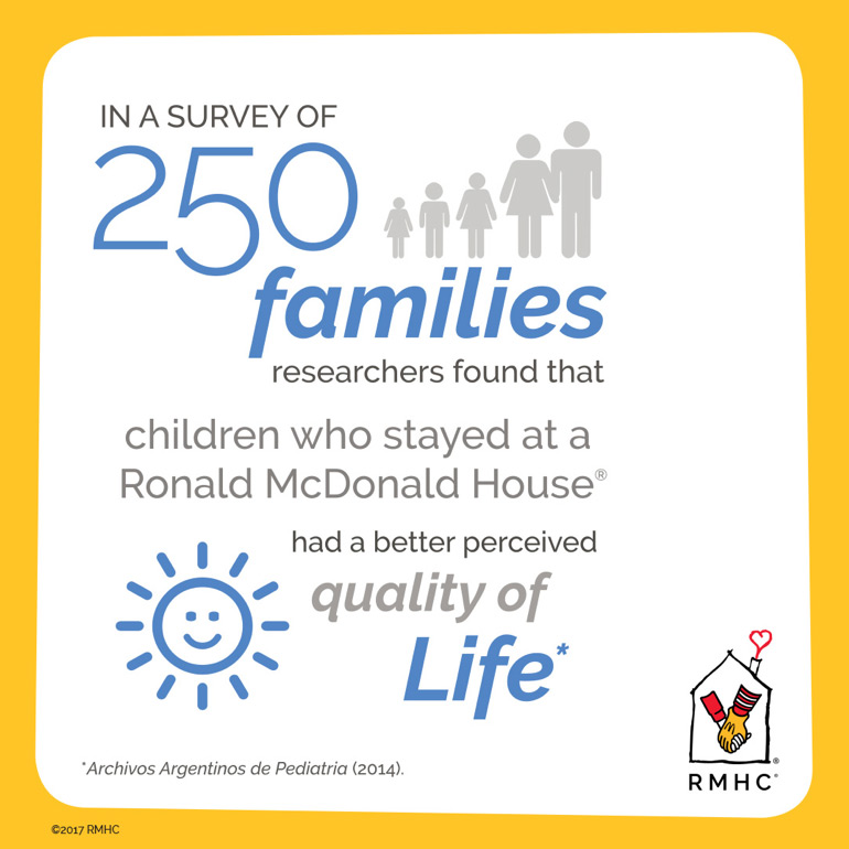 250-families